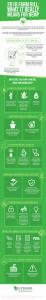 hemp farm bill supplement manufacturing