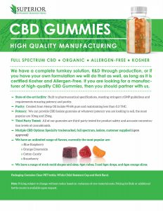 cbd gummy private label supplements